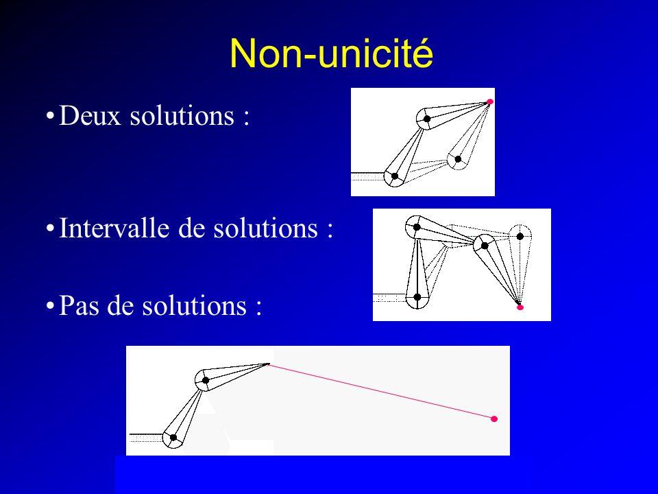 Transposée du Jacobien Distance à lobjectif = force qui tire lextrémité Remplacer système non-linéaire par système dynamique –Lois de la dynamique Équivalent à steepest descent algorithm