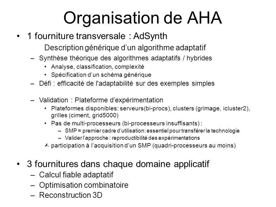 Organisation de AHA 1 fourniture transversale : AdSynth Description générique dun algorithme adaptatif –Synthèse théorique des algorithmes adaptatifs