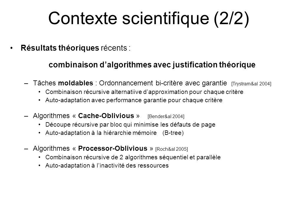 Résultats théoriques récents : combinaison dalgorithmes avec justification théorique –Tâches moldables : Ordonnancement bi-critère avec garantie [Trys