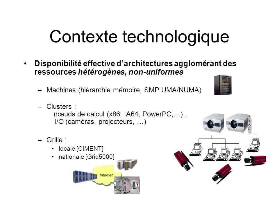 Disponibilité effective darchitectures agglomérant des ressources hétérogènes, non-uniformes –Machines (hiérarchie mémoire, SMP UMA/NUMA) –Clusters :