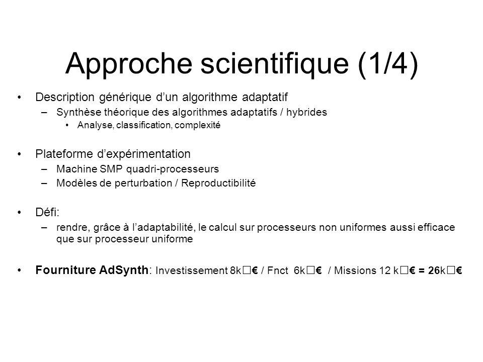 Approche scientifique (1/4) Description générique dun algorithme adaptatif –Synthèse théorique des algorithmes adaptatifs / hybrides Analyse, classifi