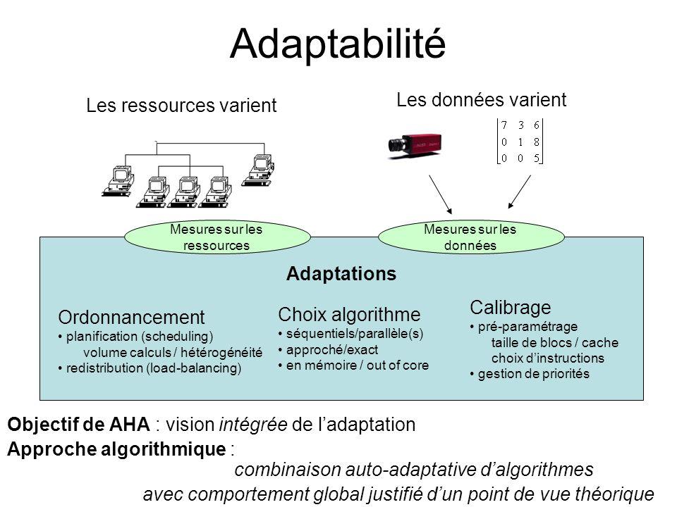Adaptabilité Les données varient Les ressources varient Adaptations Ordonnancement planification (scheduling) volume calculs / hétérogénéité redistrib