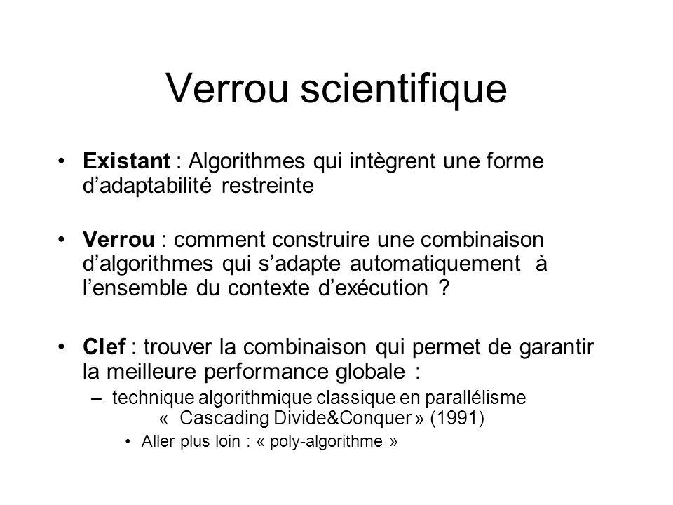 Verrou scientifique Existant : Algorithmes qui intègrent une forme dadaptabilité restreinte Verrou : comment construire une combinaison dalgorithmes q