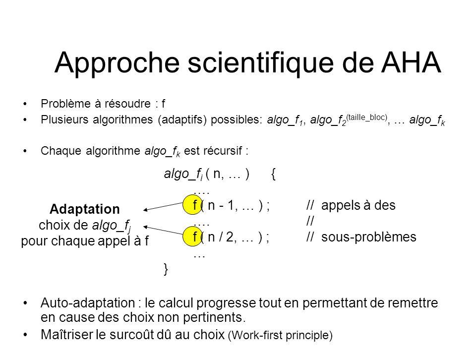 Approche scientifique de AHA Problème à résoudre : f Plusieurs algorithmes (adaptifs) possibles: algo_f 1, algo_f 2 (taille_bloc), … algo_f k Chaque a