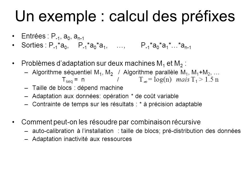 Un exemple : calcul des préfixes Entrées : P -1, a 0, a n-1 Sorties : P -1 *a 0, P -1 *a 0 *a 1, …, P -1 *a 0 *a 1 *…*a n-1 Problèmes dadaptation sur