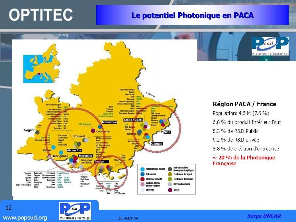 www.popsud.org 16 Mars 04 12 Serge UNGAR Région PACA / France Population: 4.5 M (7.6 %) 6.8 % du produit Intérieur Brut 8.3 % de R&D Public 6.2 % de R