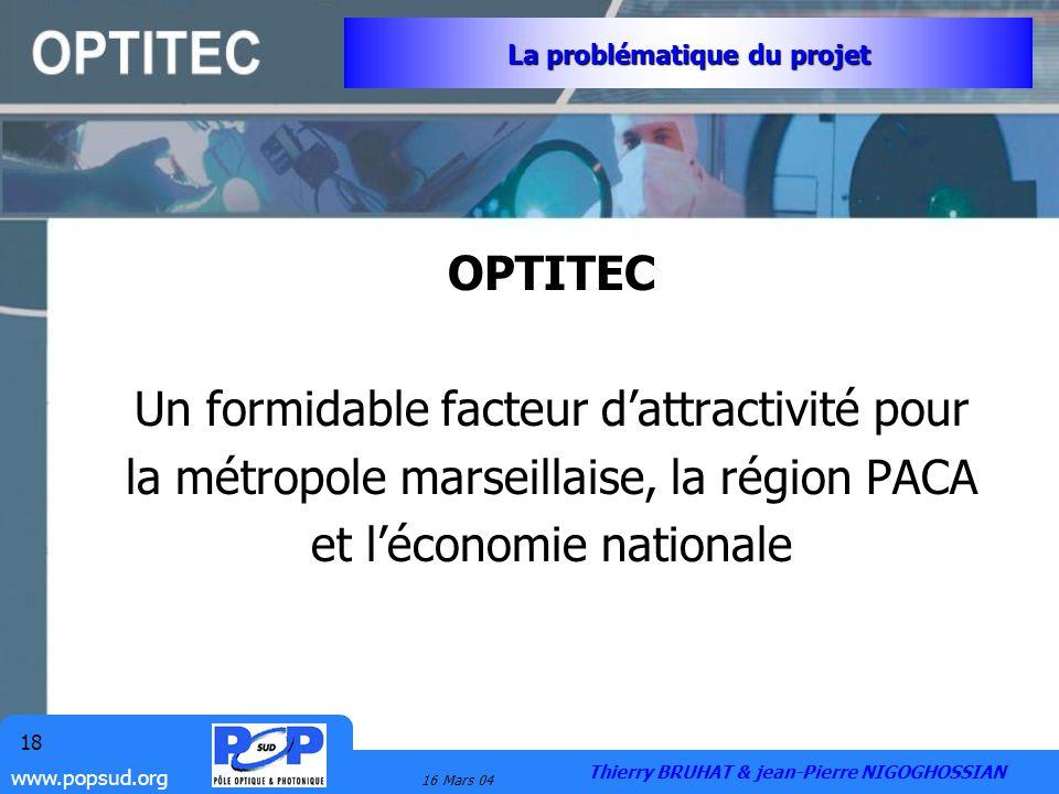 www.popsud.org 16 Mars 04 18 OPTITEC Un formidable facteur dattractivité pour la métropole marseillaise, la région PACA et léconomie nationale La prob