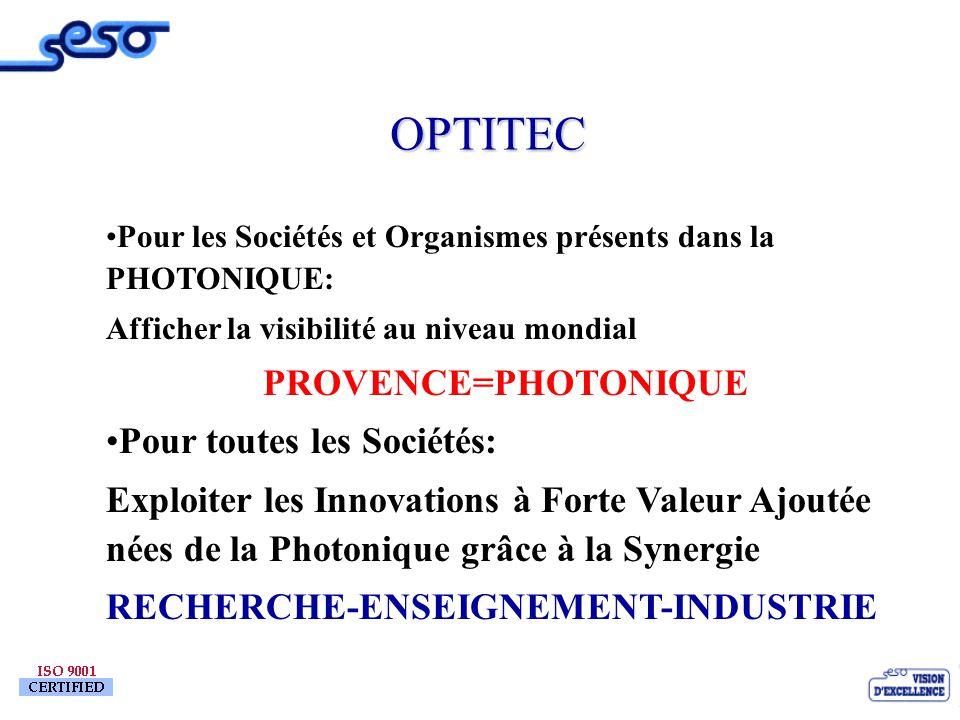www.popsud.org 16 Mars 04 21 Patrick BARAONA Pour les Sociétés et Organismes présents dans la PHOTONIQUE: Afficher la visibilité au niveau mondial PRO