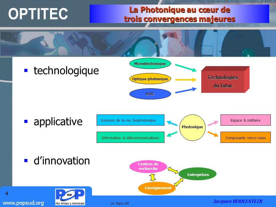 www.popsud.org 16 Mars 04 4 La Photonique au cœur de trois convergences majeures technologique Centres de recherche Entreprises Enseignement applicati