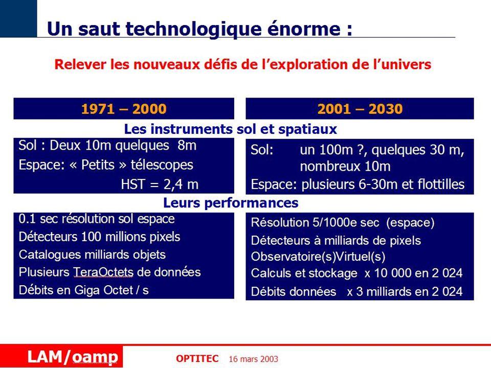 www.popsud.org 16 Mars 04 49 Olivier LEFEVRE