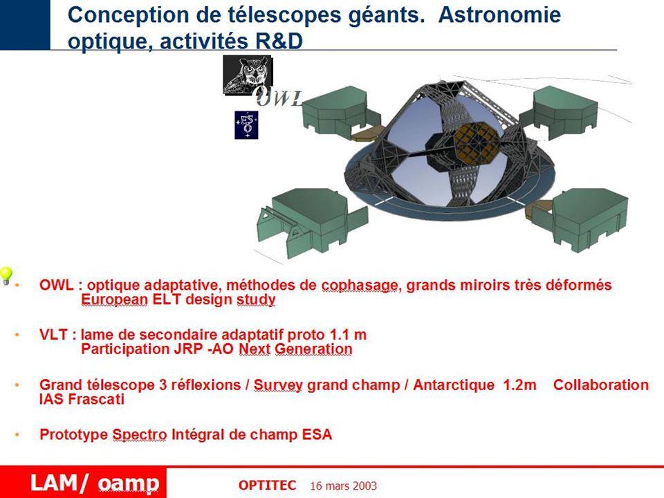 www.popsud.org 16 Mars 04 53 Olivier LEFEVRE