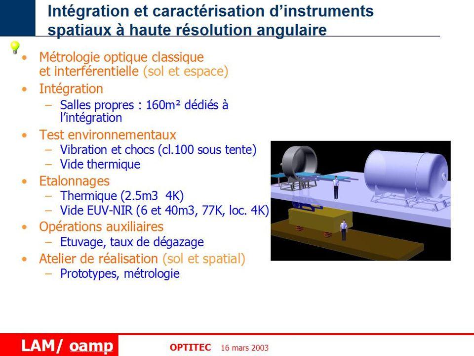 www.popsud.org 16 Mars 04 55 Olivier LEFEVRE