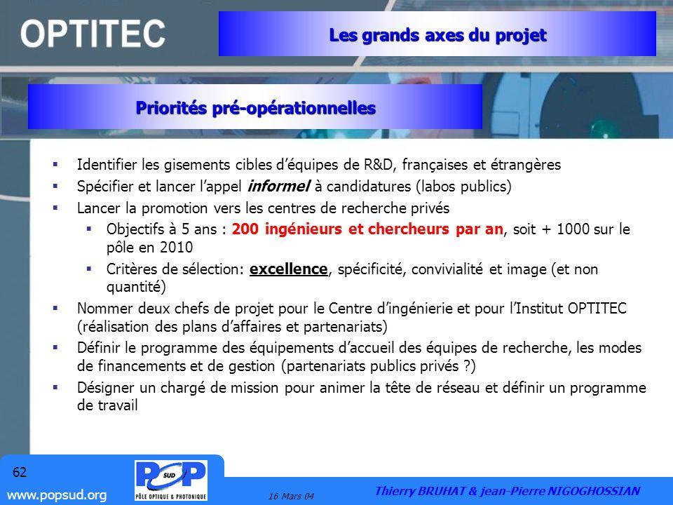 www.popsud.org 16 Mars 04 62 Identifier les gisements cibles déquipes de R&D, françaises et étrangères Spécifier et lancer lappel informel à candidatu
