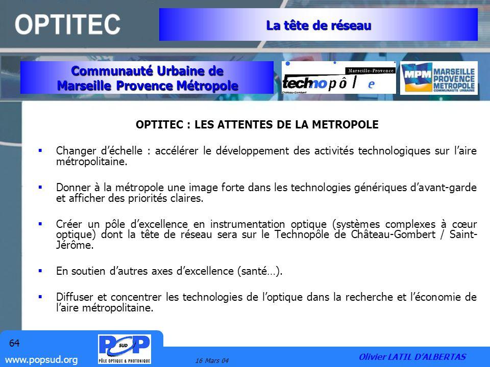 www.popsud.org 16 Mars 04 64 OPTITEC : LES ATTENTES DE LA METROPOLE Changer déchelle : accélérer le développement des activités technologiques sur lai