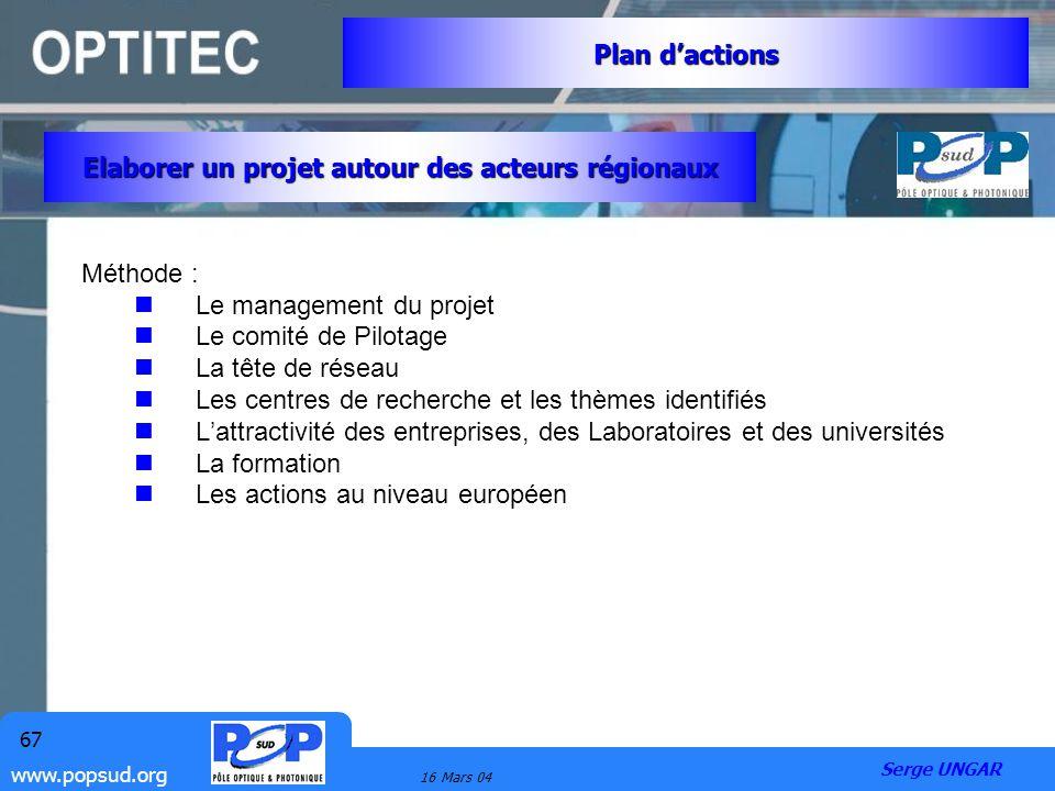 www.popsud.org 16 Mars 04 67 Méthode : Le management du projet Le comité de Pilotage La tête de réseau Les centres de recherche et les thèmes identifi