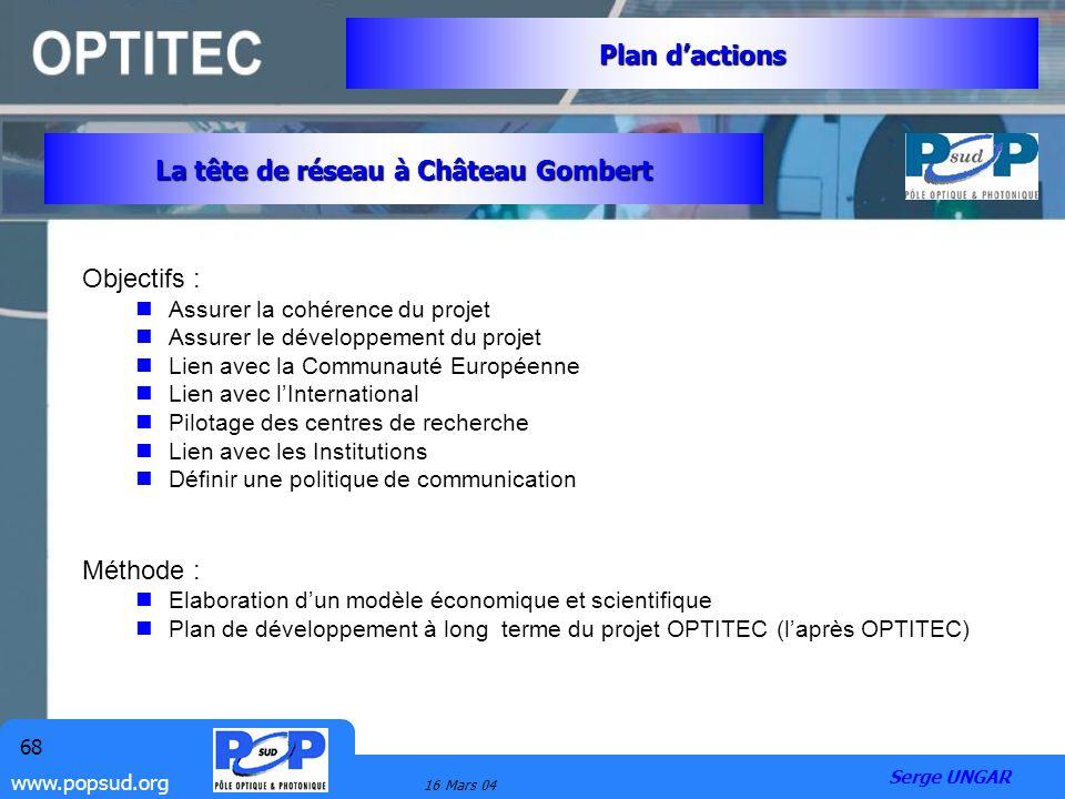 www.popsud.org 16 Mars 04 68 Objectifs : Assurer la cohérence du projet Assurer le développement du projet Lien avec la Communauté Européenne Lien ave