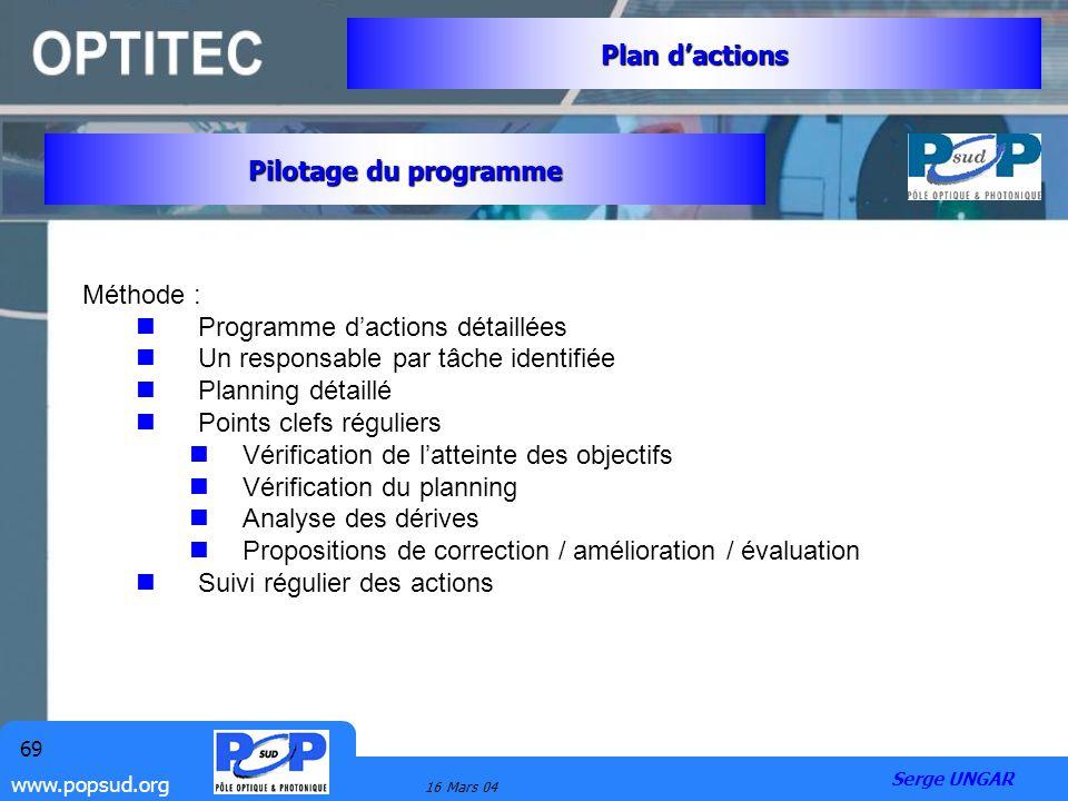 www.popsud.org 16 Mars 04 69 Méthode : Programme dactions détaillées Un responsable par tâche identifiée Planning détaillé Points clefs réguliers Véri