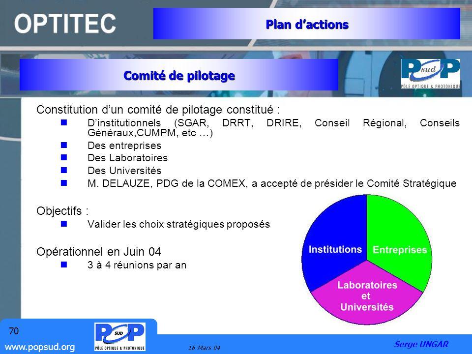 www.popsud.org 16 Mars 04 70 Constitution dun comité de pilotage constitué : Dinstitutionnels (SGAR, DRRT, DRIRE, Conseil Régional, Conseils Généraux,