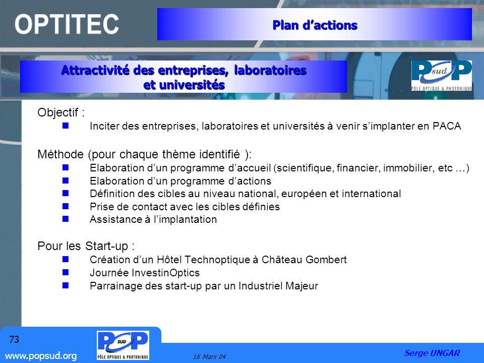 www.popsud.org 16 Mars 04 73 Objectif : Inciter des entreprises, laboratoires et universités à venir simplanter en PACA Méthode (pour chaque thème ide