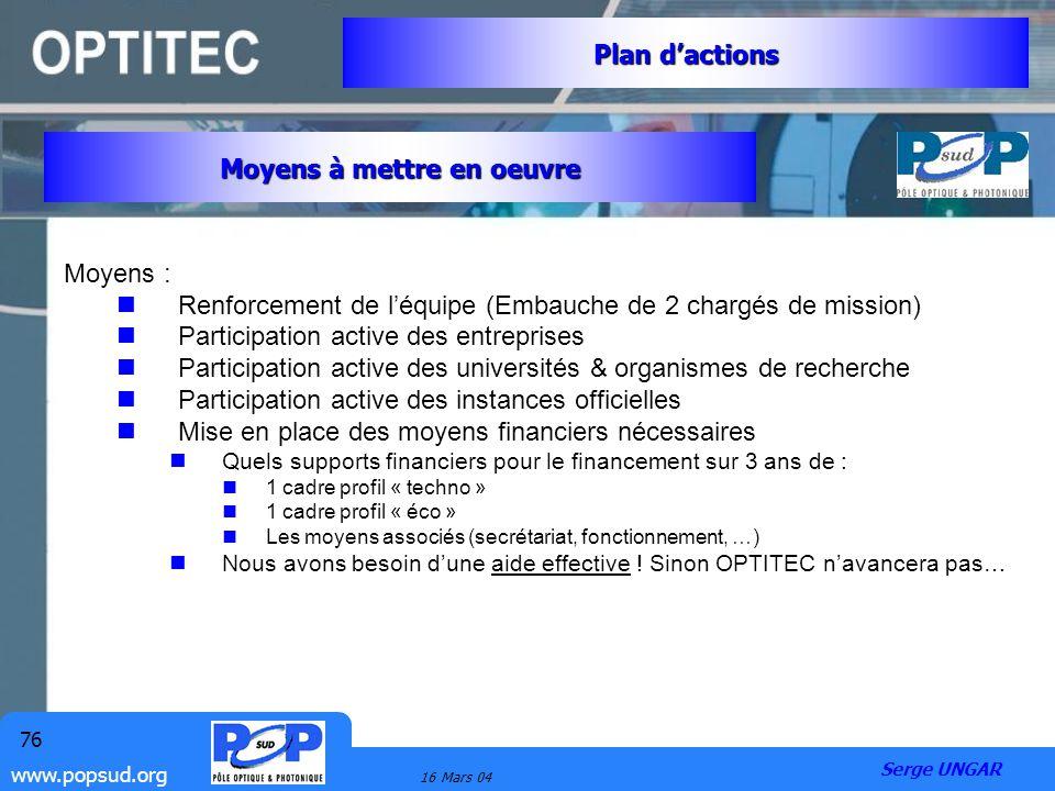 www.popsud.org 16 Mars 04 76 Moyens : Renforcement de léquipe (Embauche de 2 chargés de mission) Participation active des entreprises Participation ac