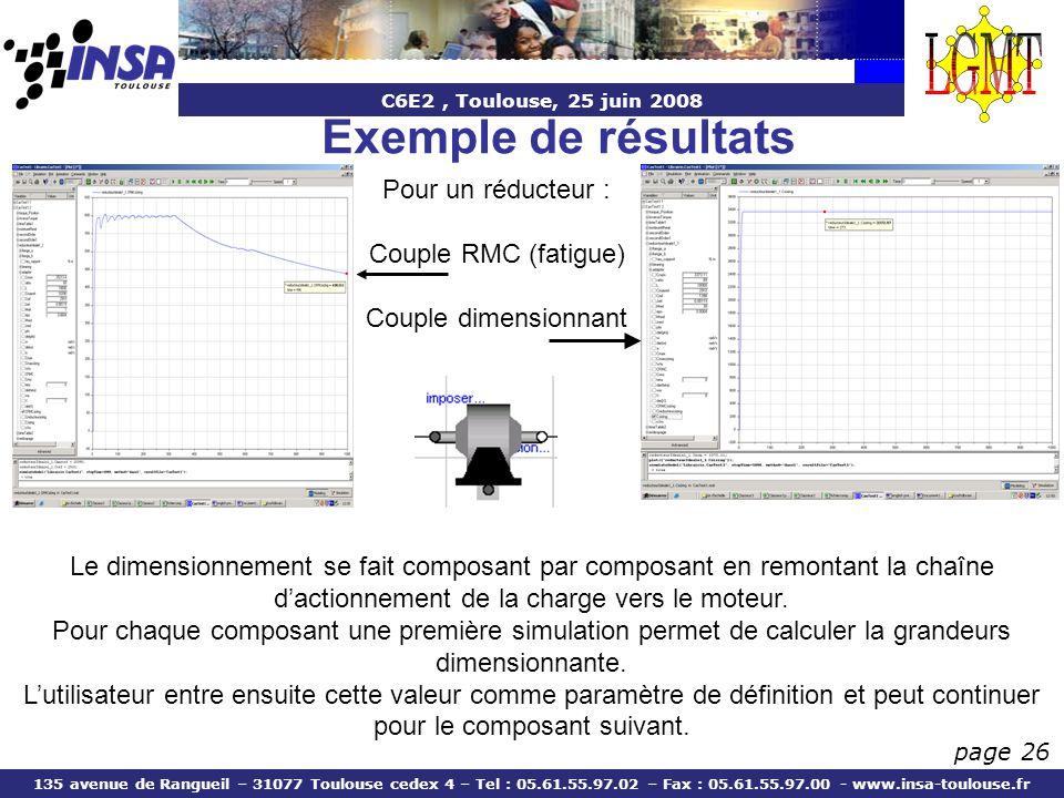 C6E2, Toulouse, 25 juin 2008 135 avenue de Rangueil – 31077 Toulouse cedex 4 – Tel : 05.61.55.97.02 – Fax : 05.61.55.97.00 - www.insa-toulouse.fr page 26 Exemple de résultats Pour un réducteur : Couple RMC (fatigue) Couple dimensionnant Le dimensionnement se fait composant par composant en remontant la chaîne dactionnement de la charge vers le moteur.