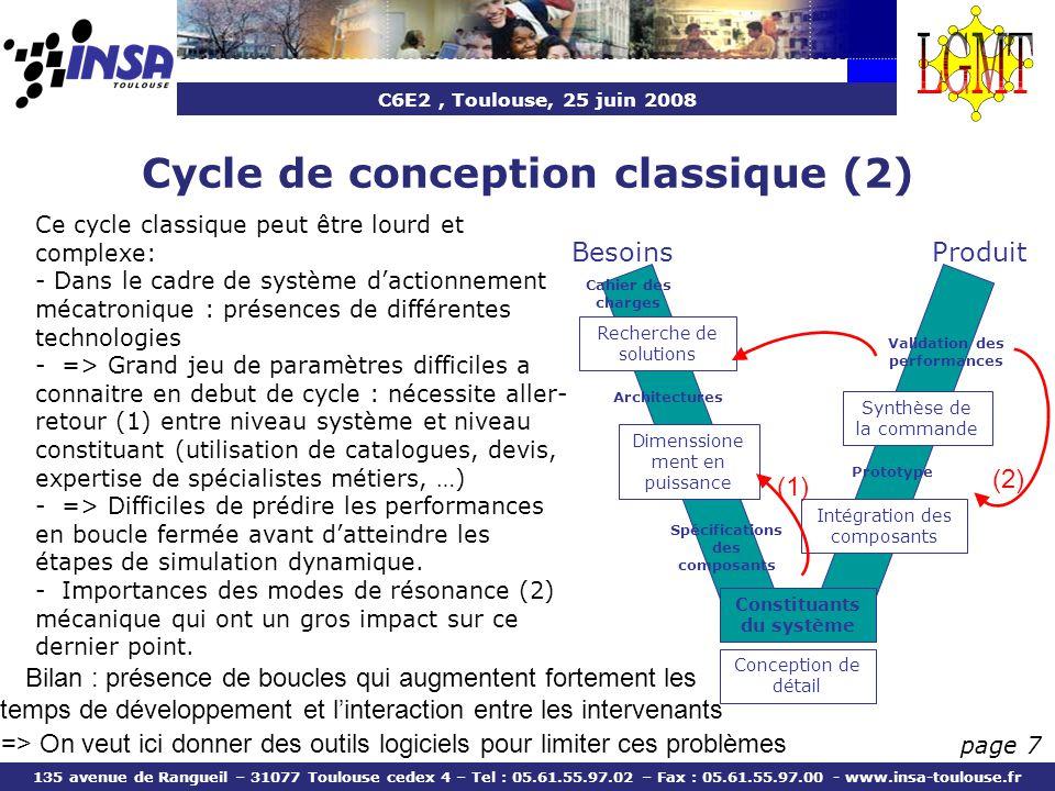 C6E2, Toulouse, 25 juin 2008 135 avenue de Rangueil – 31077 Toulouse cedex 4 – Tel : 05.61.55.97.02 – Fax : 05.61.55.97.00 - www.insa-toulouse.fr page 7 Ce cycle classique peut être lourd et complexe: - Dans le cadre de système dactionnement mécatronique : présences de différentes technologies -=> Grand jeu de paramètres difficiles a connaitre en debut de cycle : nécessite aller- retour (1) entre niveau système et niveau constituant (utilisation de catalogues, devis, expertise de spécialistes métiers, …) -=> Difficiles de prédire les performances en boucle fermée avant datteindre les étapes de simulation dynamique.