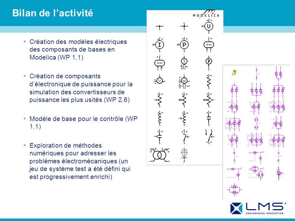Bilan de lactivité Création des modèles électriques des composants de bases en Modelica (WP 1.1) Création de composants délectronique de puissance pour la simulation des convertisseurs de puissance les plus usités (WP 2.6) Modèle de base pour le contrôle (WP 1.1) Exploration de méthodes numériques pour adresser les problèmes électromécaniques (un jeu de système test a été défini qui est progressivement enrichi)