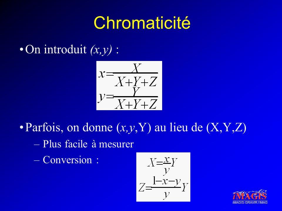 iMAGIS-GRAVIR / IMAG Chromaticité On introduit (x,y) : Parfois, on donne (x,y,Y) au lieu de (X,Y,Z) –Plus facile à mesurer –Conversion :