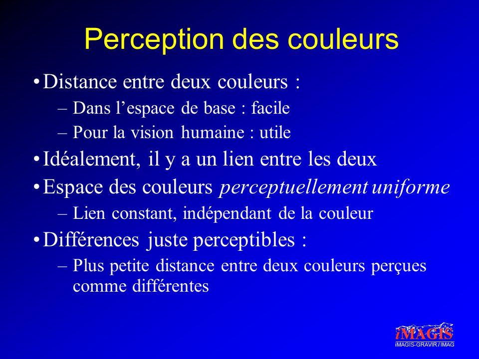 iMAGIS-GRAVIR / IMAG Perception des couleurs Distance entre deux couleurs : –Dans lespace de base : facile –Pour la vision humaine : utile Idéalement,