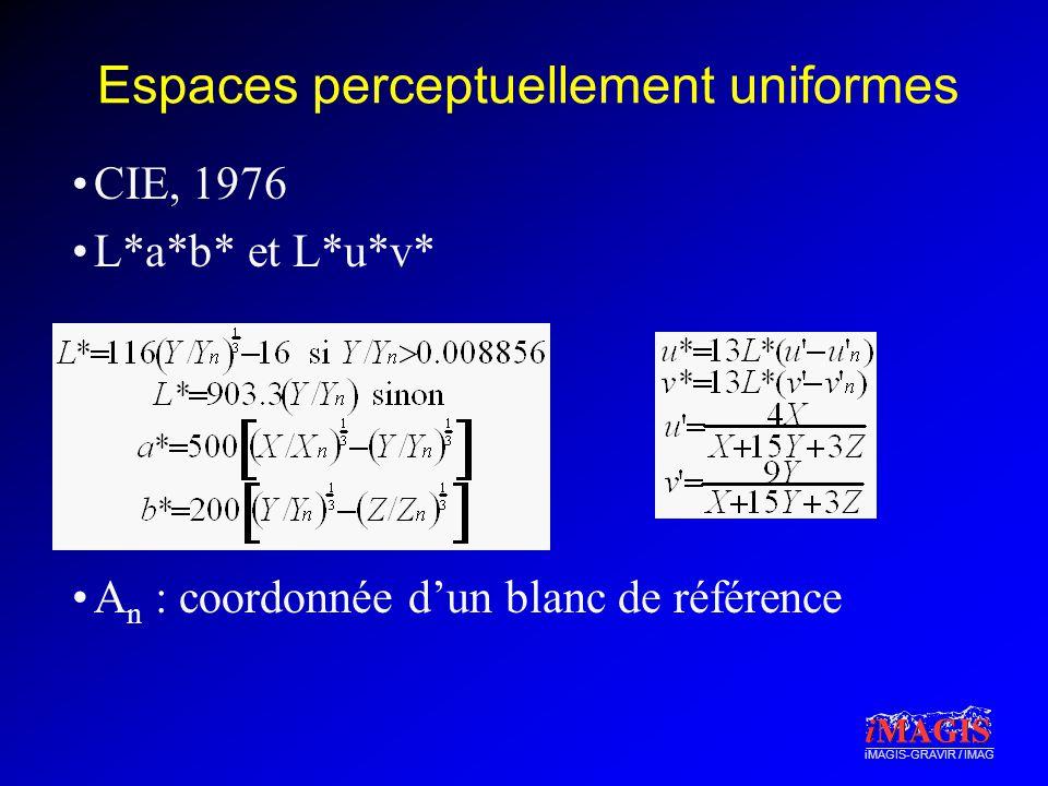 iMAGIS-GRAVIR / IMAG Espaces perceptuellement uniformes CIE, 1976 L*a*b* et L*u*v* A n : coordonnée dun blanc de référence