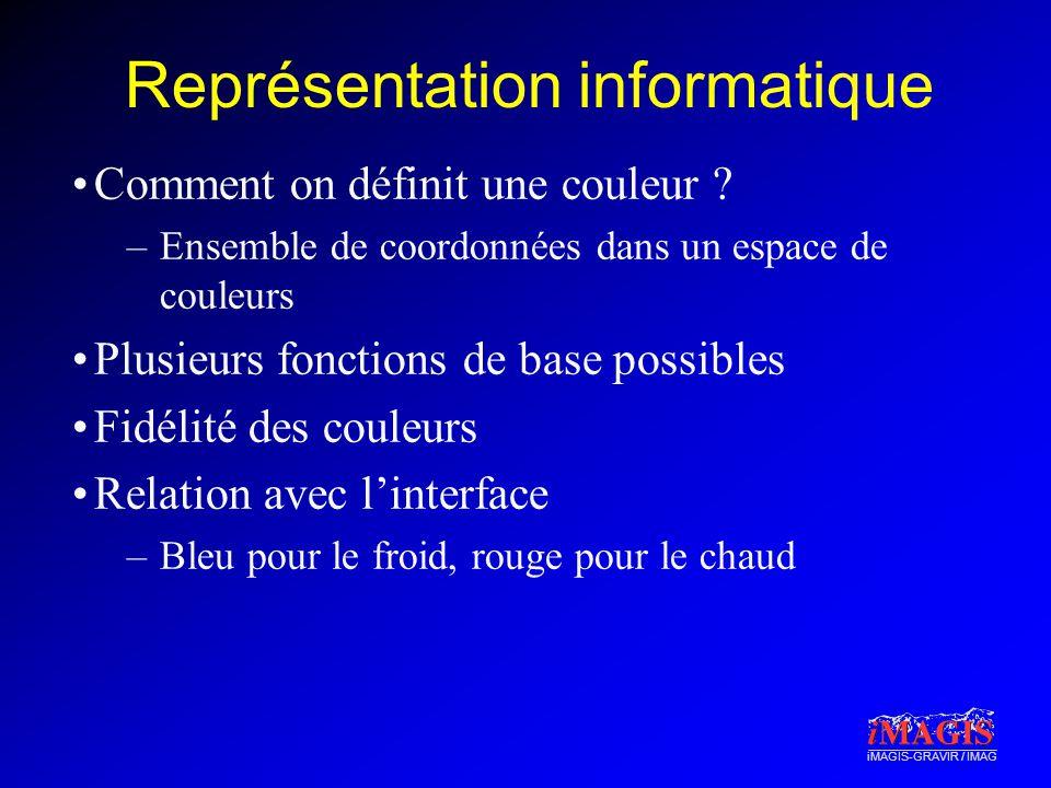 iMAGIS-GRAVIR / IMAG Représentation informatique Comment on définit une couleur ? –Ensemble de coordonnées dans un espace de couleurs Plusieurs foncti