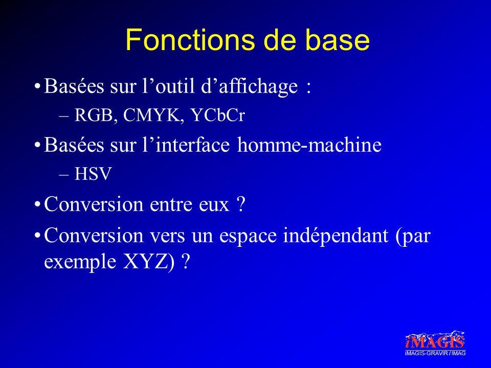 iMAGIS-GRAVIR / IMAG Fonctions de base Basées sur loutil daffichage : –RGB, CMYK, YCbCr Basées sur linterface homme-machine –HSV Conversion entre eux