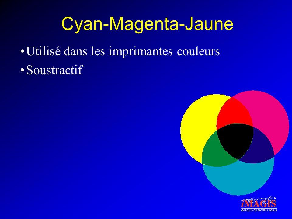 iMAGIS-GRAVIR / IMAG Cyan-Magenta-Jaune Utilisé dans les imprimantes couleurs Soustractif