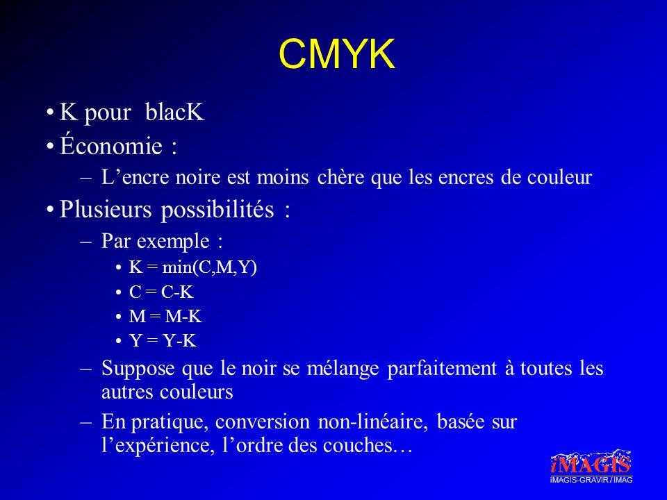 iMAGIS-GRAVIR / IMAG CMYK K pour blacK Économie : –Lencre noire est moins chère que les encres de couleur Plusieurs possibilités : –Par exemple : K =