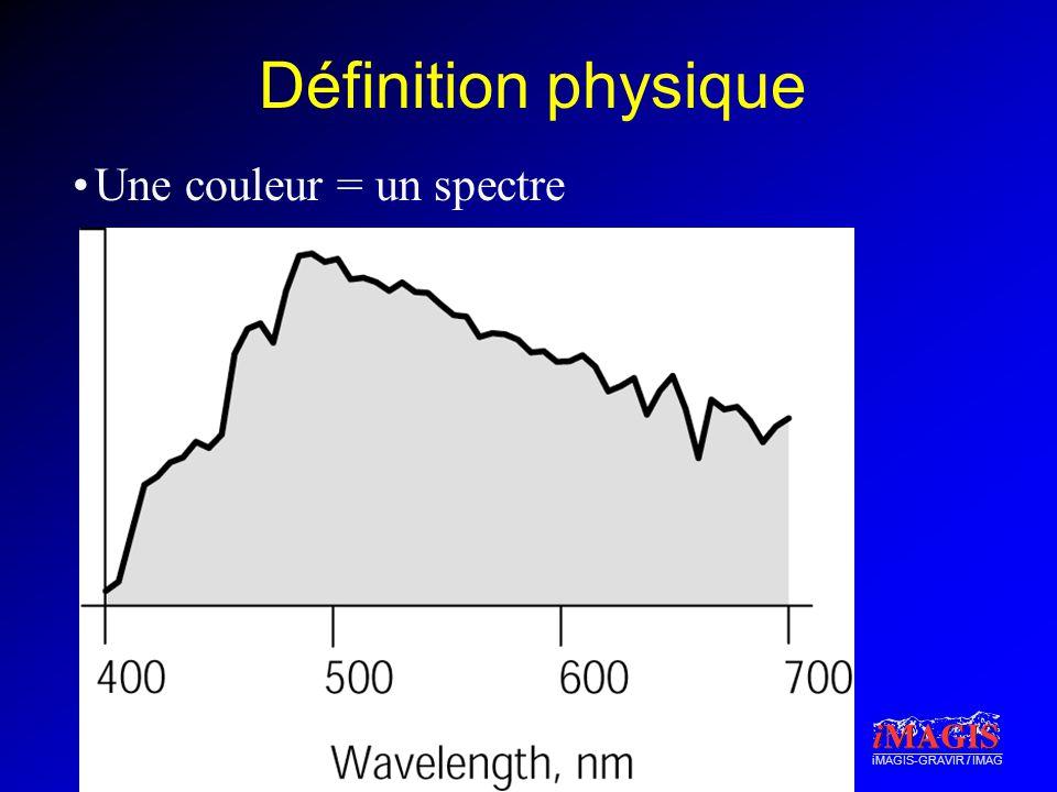 iMAGIS-GRAVIR / IMAG Définition spectrale Échantillonnage de la couleur entre 380 nm (violet) et 720 nm (rouge) Longueurs donde visibles –En dessous de 380 nm : ultra-violet –Au dessus de 720 nm : infra-rouge
