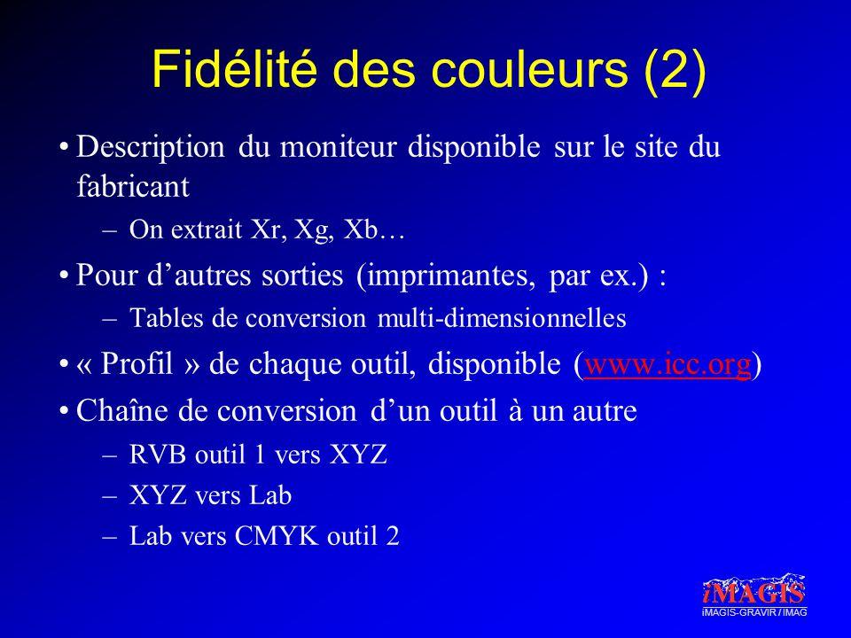 iMAGIS-GRAVIR / IMAG Fidélité des couleurs (2) Description du moniteur disponible sur le site du fabricant –On extrait Xr, Xg, Xb… Pour dautres sortie
