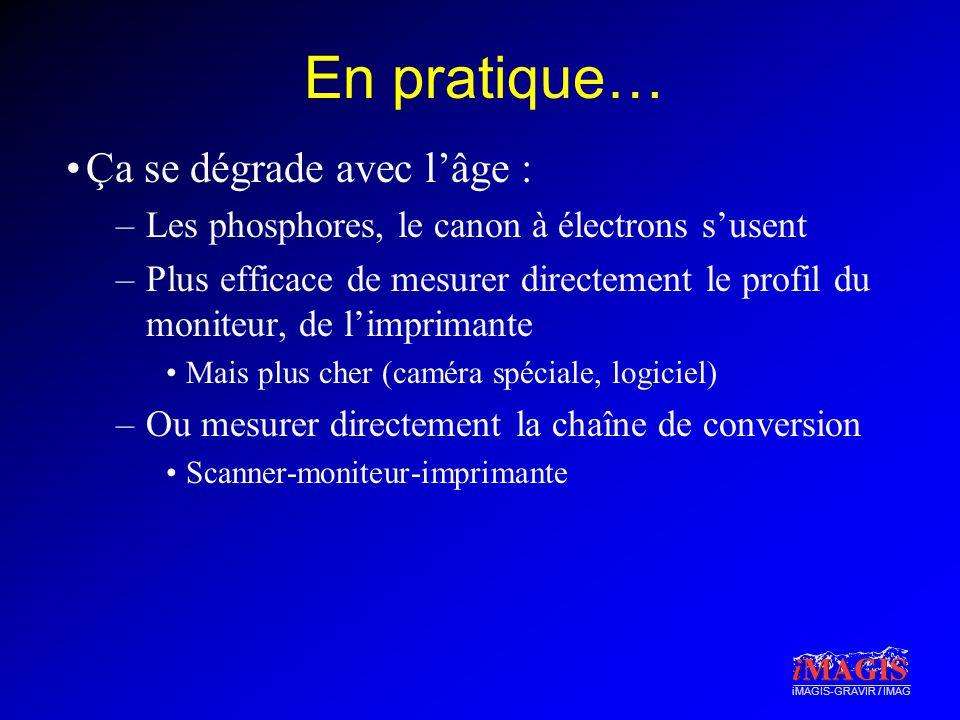 iMAGIS-GRAVIR / IMAG En pratique… Ça se dégrade avec lâge : –Les phosphores, le canon à électrons susent –Plus efficace de mesurer directement le prof