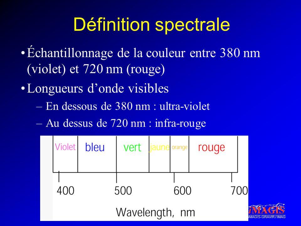 iMAGIS-GRAVIR / IMAG Définition spectrale Échantillonnage de la couleur entre 380 nm (violet) et 720 nm (rouge) Longueurs donde visibles –En dessous d