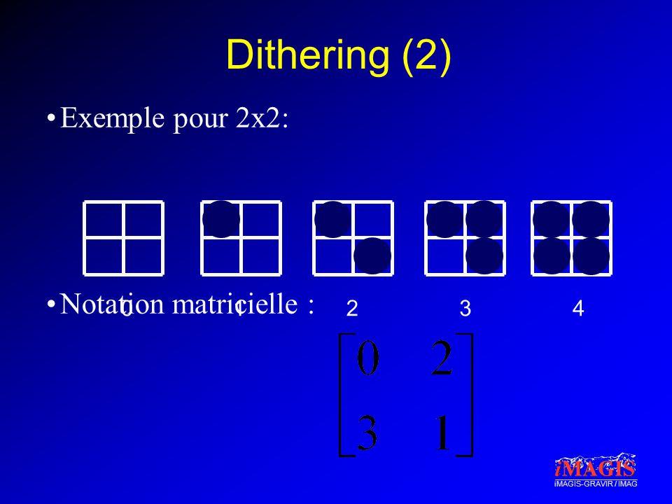 iMAGIS-GRAVIR / IMAG Dithering (2) Exemple pour 2x2: Notation matricielle : 01234