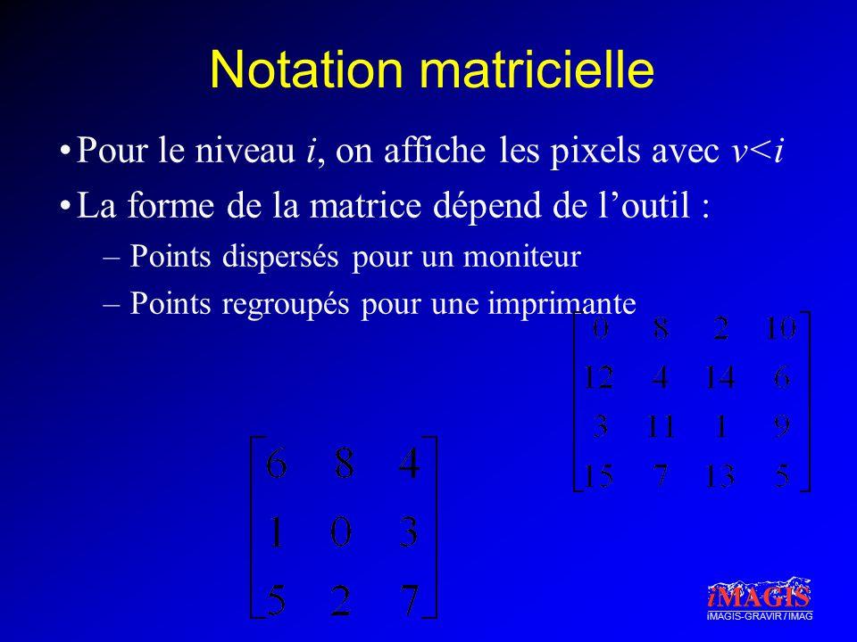 iMAGIS-GRAVIR / IMAG Notation matricielle Pour le niveau i, on affiche les pixels avec v<i La forme de la matrice dépend de loutil : –Points dispersés
