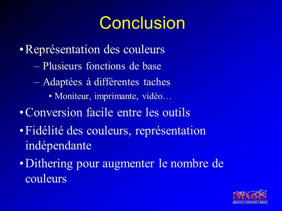 iMAGIS-GRAVIR / IMAG Conclusion Représentation des couleurs –Plusieurs fonctions de base –Adaptées à différentes taches Moniteur, imprimante, vidéo… C