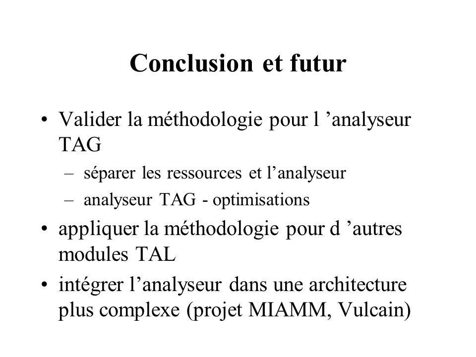 Conclusion et futur Valider la méthodologie pour l analyseur TAG – séparer les ressources et lanalyseur – analyseur TAG - optimisations appliquer la m