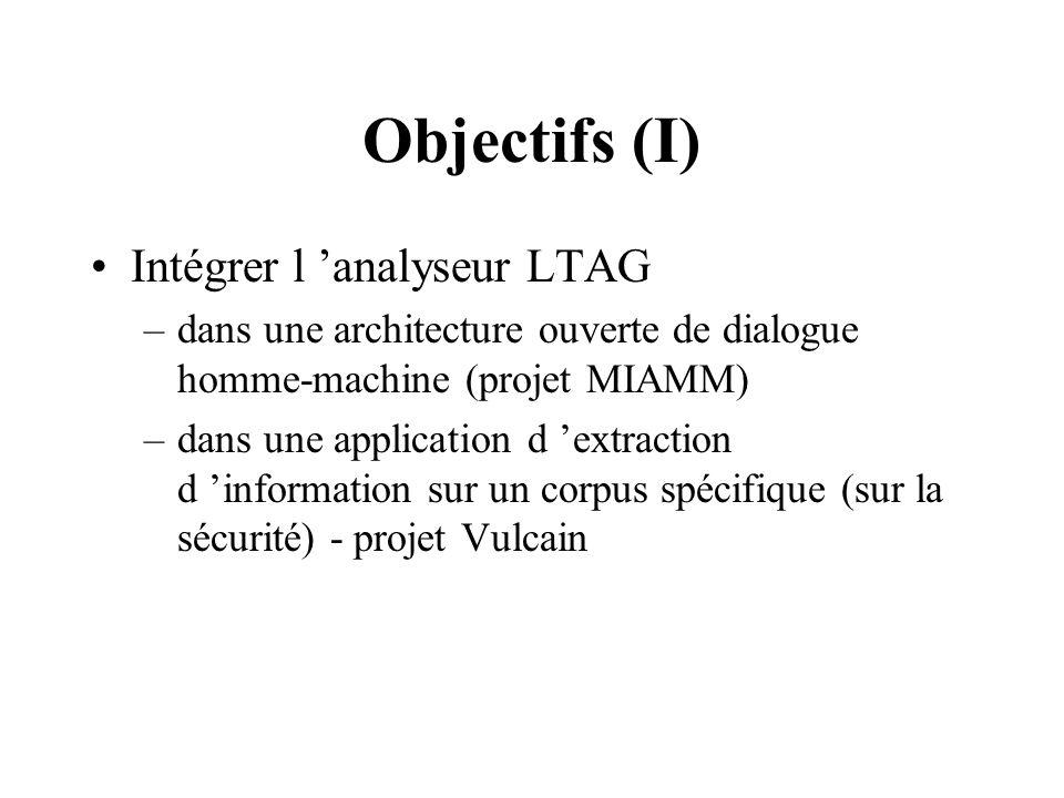 Objectifs (II) proposer une méthodologie de transformation d un outil TAL vers une composante réutilisable, portable –un exemple complexe à étudier: lanalyseur LTAG validation de la méthodologie par l intégration des modules TAL dans une architecture ouverte