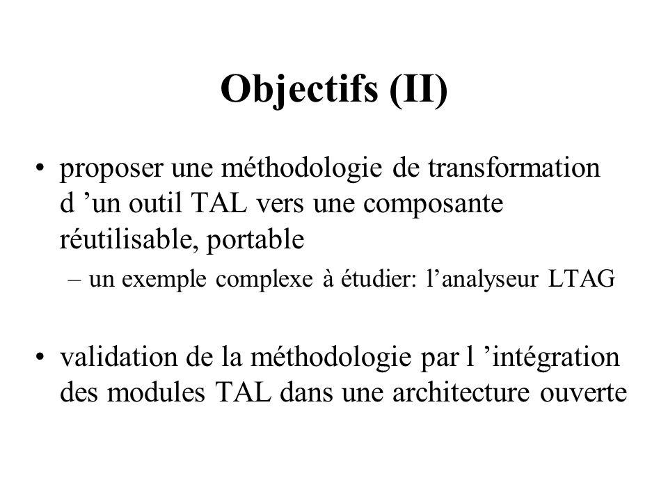 Objectifs (II) proposer une méthodologie de transformation d un outil TAL vers une composante réutilisable, portable –un exemple complexe à étudier: l