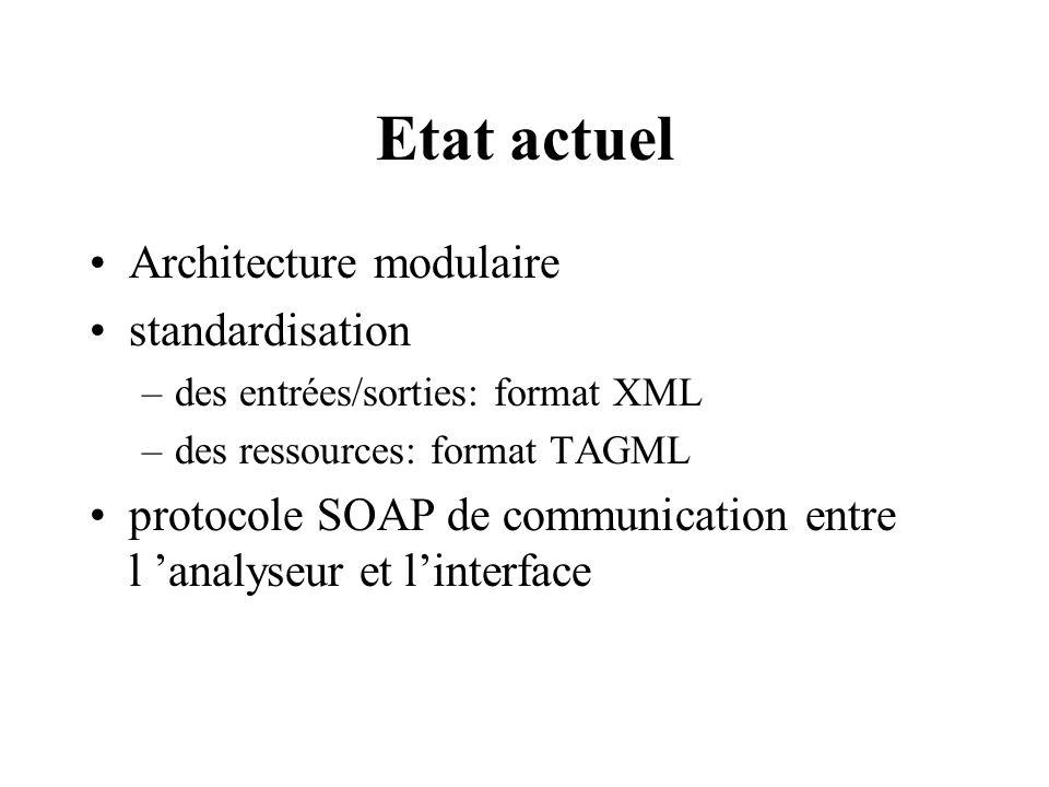 Etat actuel Architecture modulaire standardisation –des entrées/sorties: format XML –des ressources: format TAGML protocole SOAP de communication entr