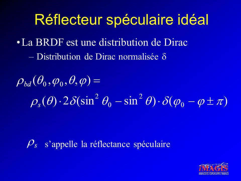iMAGIS-GRAVIR / IMAG Réflecteur spéculaire idéal La BRDF est une distribution de Dirac –Distribution de Dirac normalisée bd ( 0, 0,, ) s ( ) 2 (sin 2
