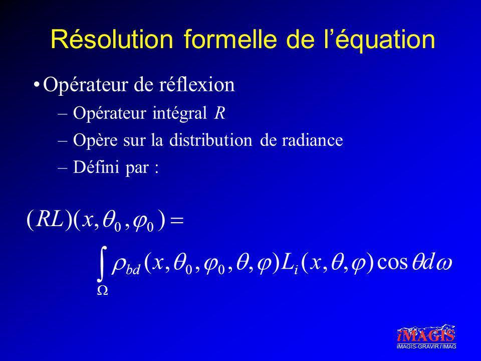 iMAGIS-GRAVIR / IMAG Résolution formelle de léquation Opérateur de réflexion –Opérateur intégral R –Opère sur la distribution de radiance –Défini par