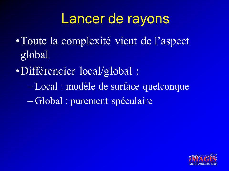 iMAGIS-GRAVIR / IMAG Lancer de rayons Toute la complexité vient de laspect global Différencier local/global : –Local : modèle de surface quelconque –G