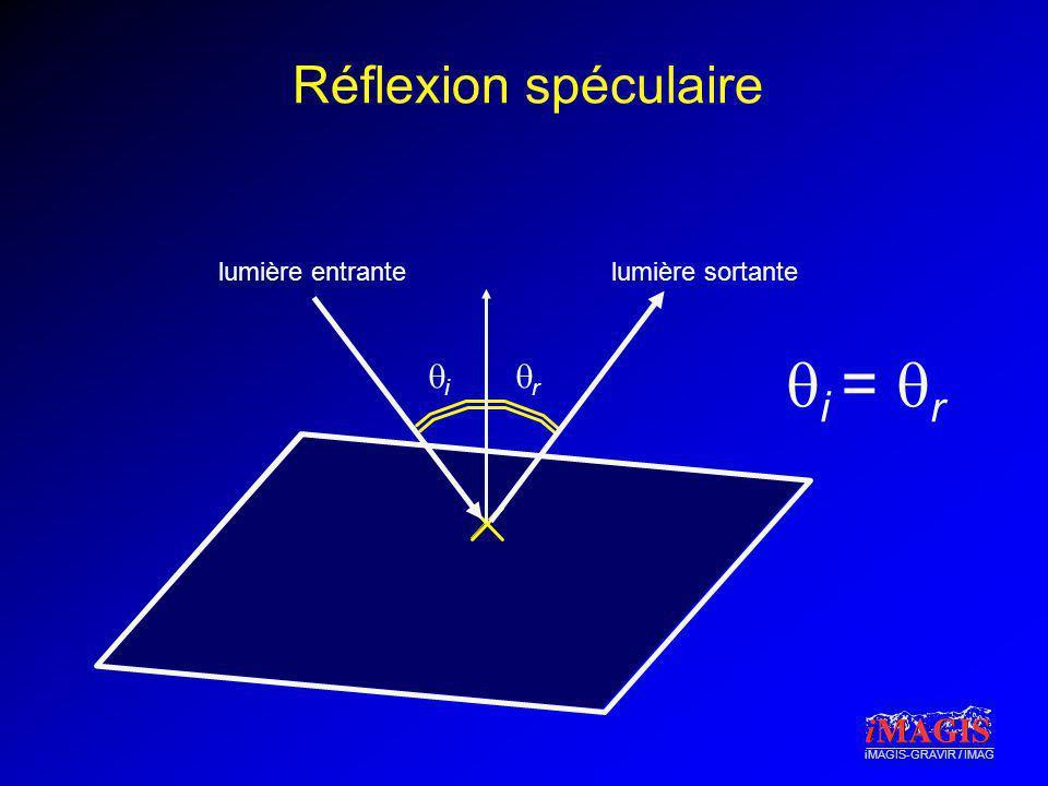 iMAGIS-GRAVIR / IMAG Réflexion spéculaire lumière entrantelumière sortante i = r i r