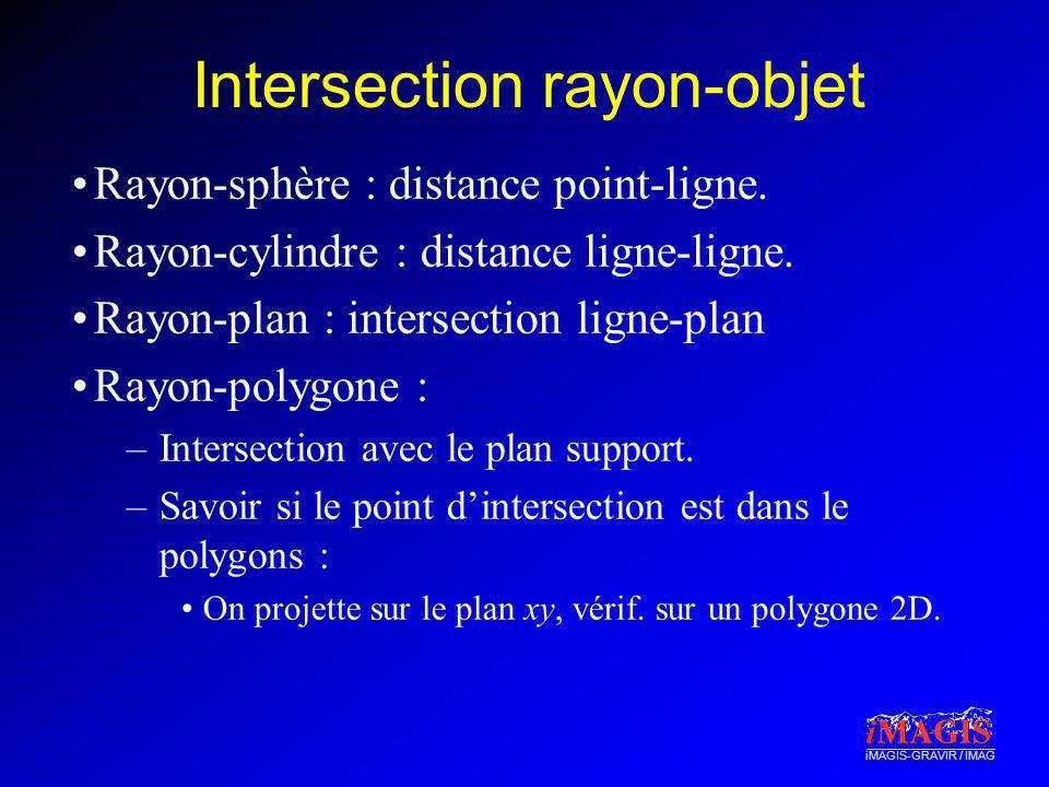 iMAGIS-GRAVIR / IMAG Intersection rayon-objet Rayon-sphère : distance point-ligne. Rayon-cylindre : distance ligne-ligne. Rayon-plan : intersection li